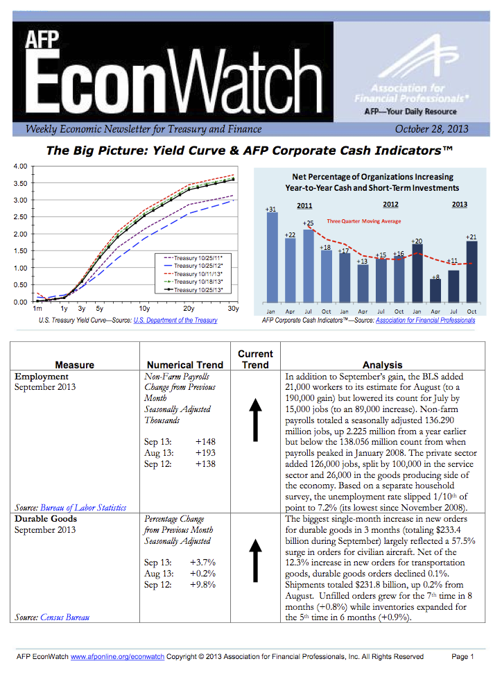 EconWatch10-28