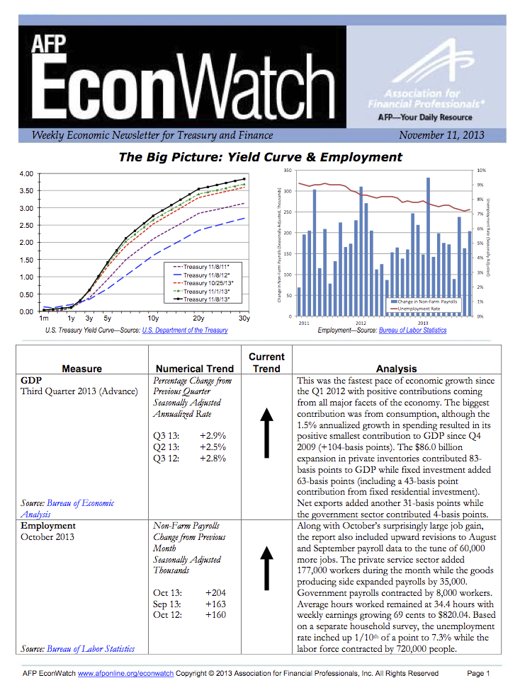 EconWatch11-11